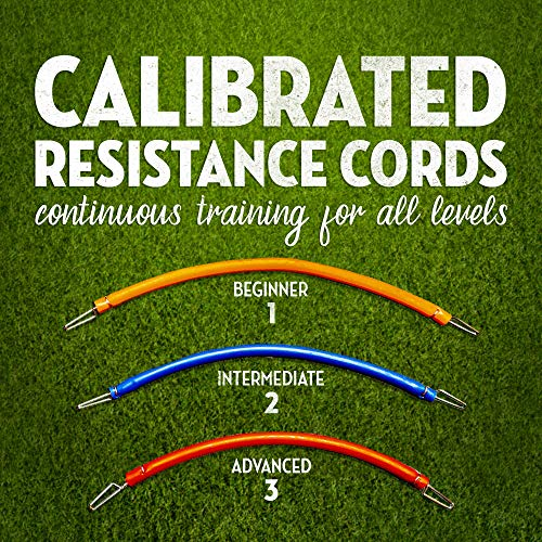 The misig resistance cords